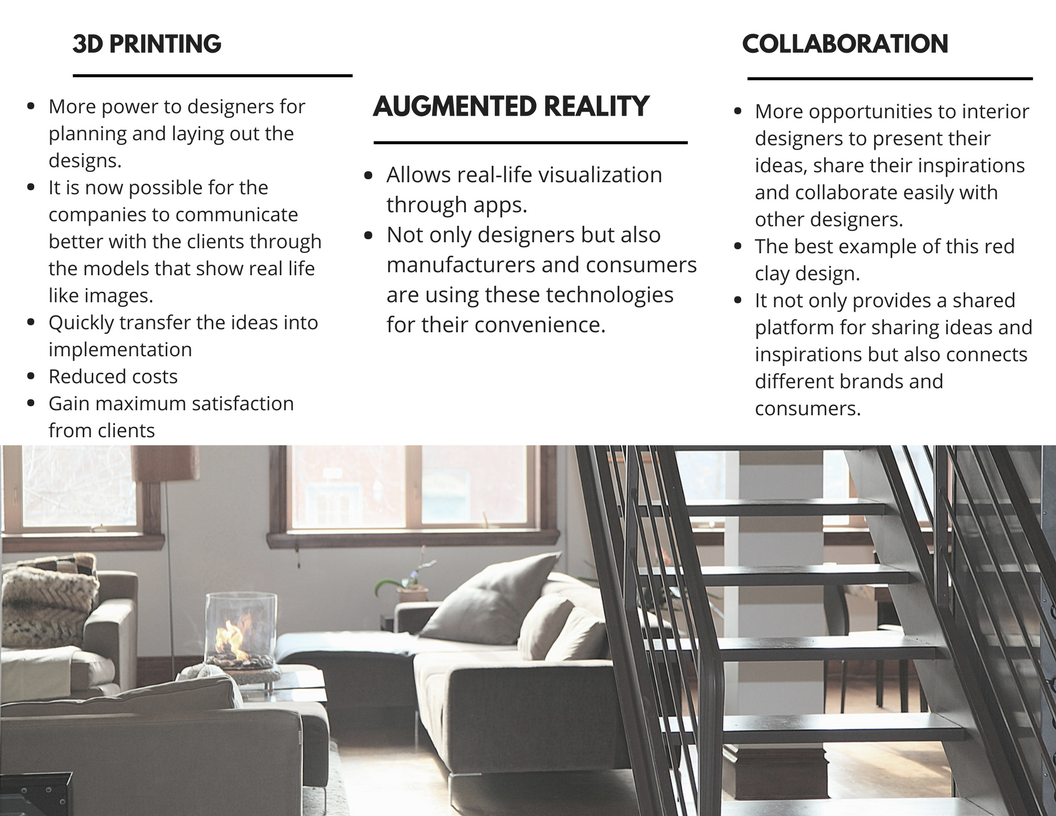 Technology Has Played A Major Role In This From Printing To Augmented Reality Here Is How Shaping The Future Of Interior Design