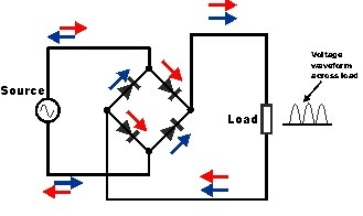 4 pin diode wiring diagram how does a full wave bridge rectifier work? - quora rio rectifier diode wiring diagram #2