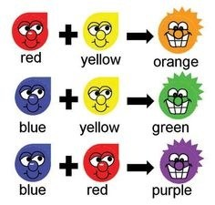 In Addition Red Yellow Orange Blue Green
