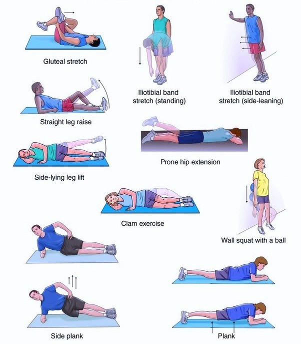 What Exercises Should You Do If You Have Hip Pain?