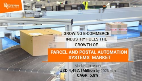 What is the market size for the parcel & postal automation