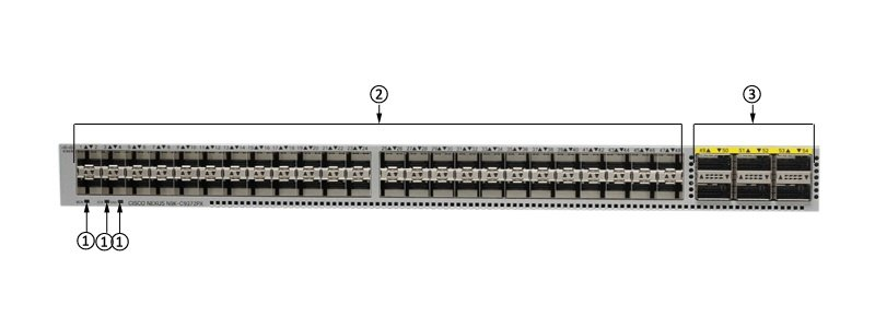 What is the key difference between Cisco n9k-c9372px-e and Cisco n9k