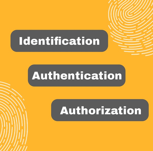 What is your review of Auth0, Inc ? - Quora
