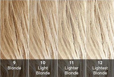 Which Wella Toner Should I Use For My Bright Yellow Bleached Hair For The End Result Being Platinum White Or Do I Need To Bleach Again First Quora