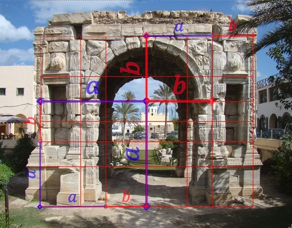how is the golden ratio used in architecture and arts quora
