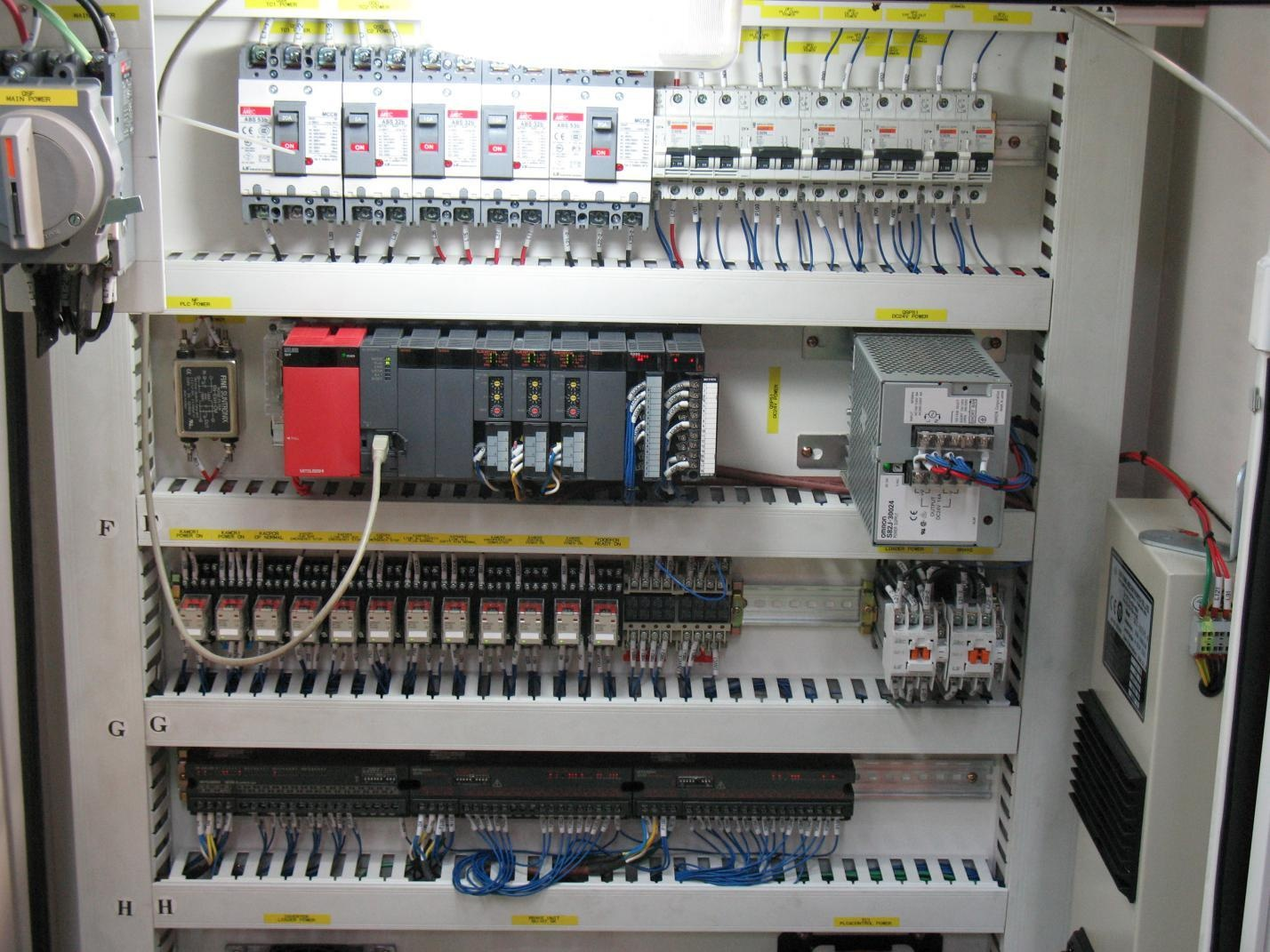 What Are The Types Of Control Panels Used In Industries And All Different Electric Circuits There Electrical Industry For Purposes These Responsible Holding Meters