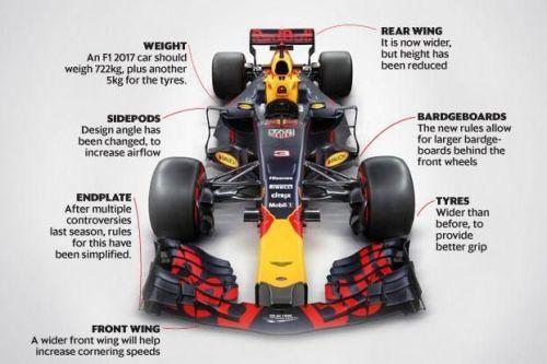 Racers f1 pierd în greutate