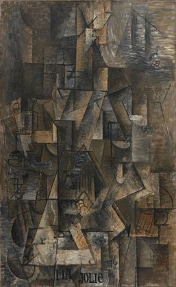 What museums have Pablo Picassos most famous paintings Quora