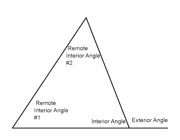 Wonderful A Remote Interior Angle Is One Of Two Angles That Does Not Touch An  Exterior Angle Of A Triangle.