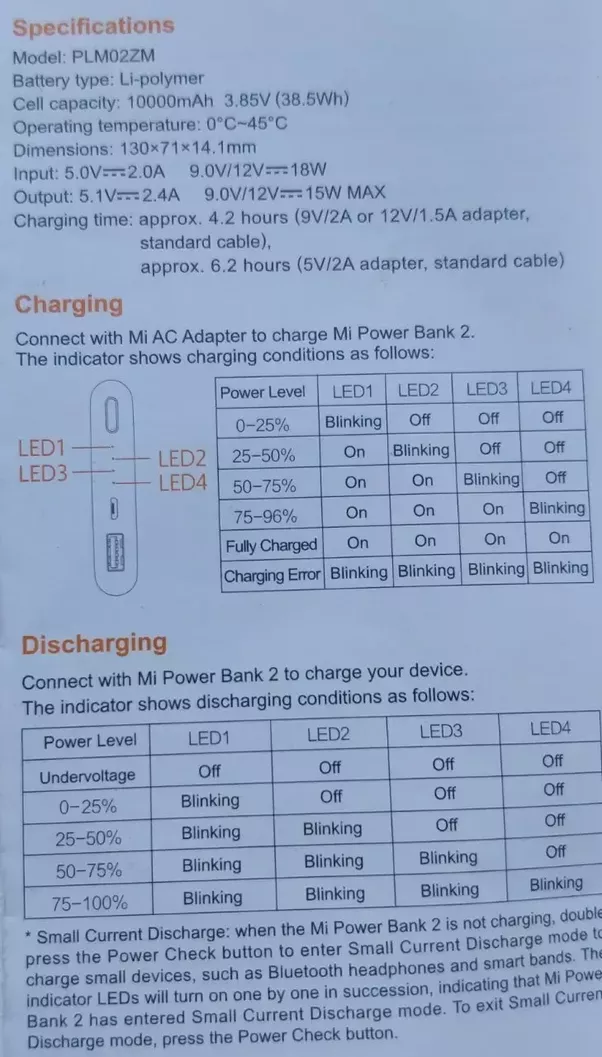 I Have A Xiaomi 10400 Mah While Charging All Leds Are Blinking