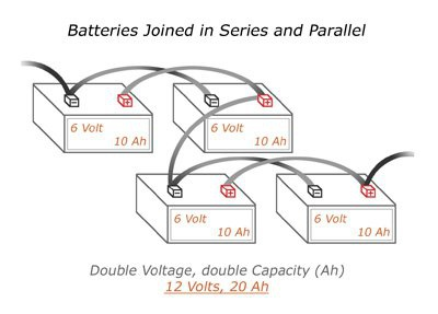 How to hook up 4 12 volt batteries to make 24 volts - QuoraQuora