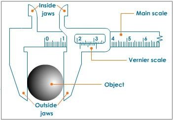 what is the principle of working of the vernier scale how does it rh quora com Vernier Caliper with Parts Diagram Digital Vernier Calipers Parts Diagram