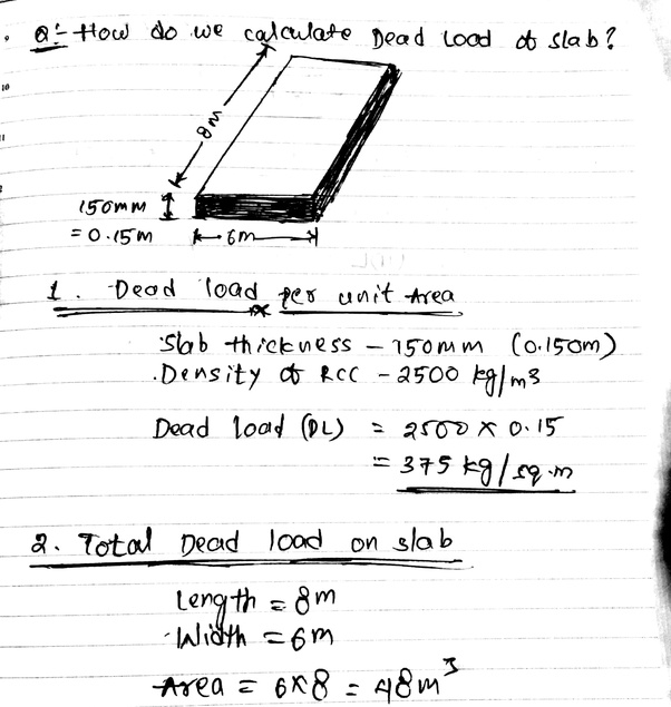How Do We Calculate The Dead Load In A Slab Quora