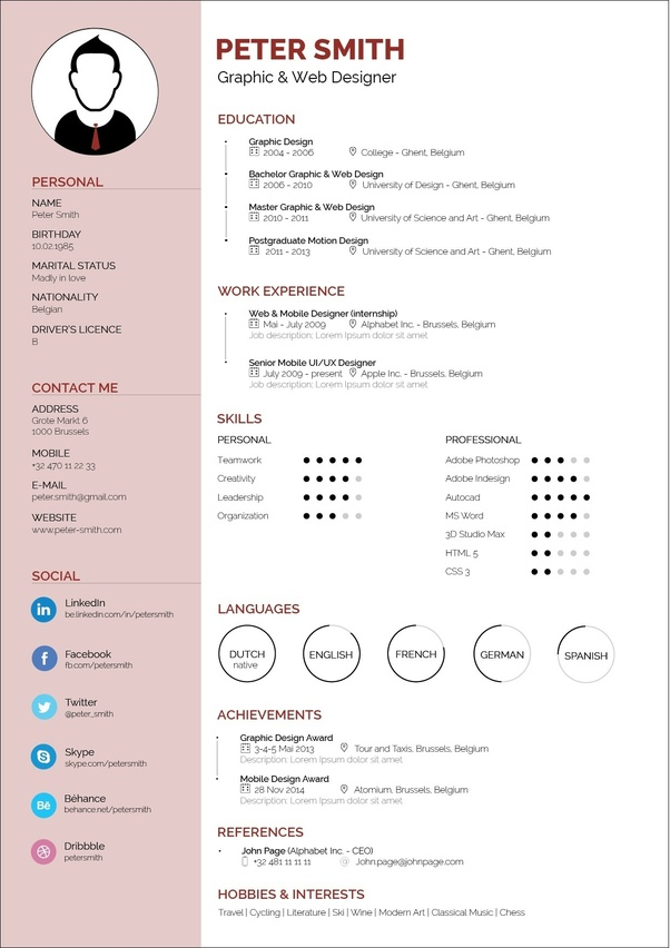 What are good resume writing services? - Quora