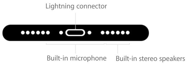 QUANTO COSTA CAMBIARE UN MICROFONO NELL IPHONE