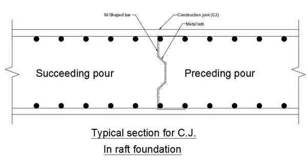 Vertical Joint Construction : How is a construction joint in the raft slab done quora
