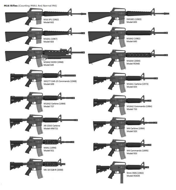 M4 Carbine Vs M4a1