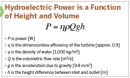 what is formula of hydroelectric power generation quora