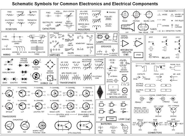 What are the electronics symbols? - Quora