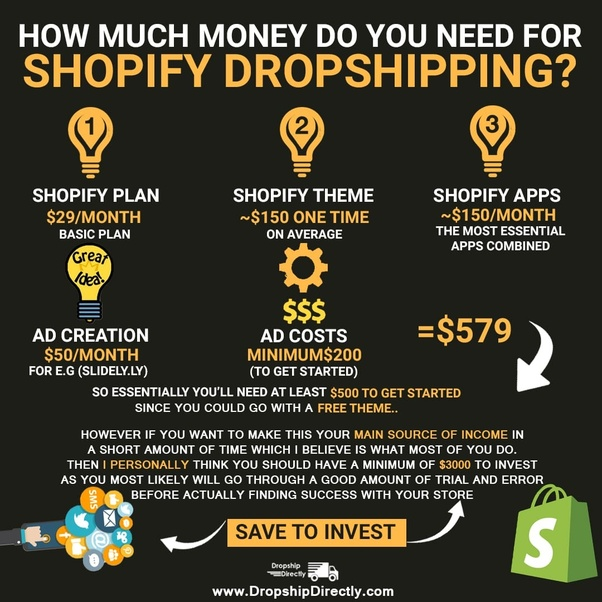 How much does a Shopify store cost to launch and maintain