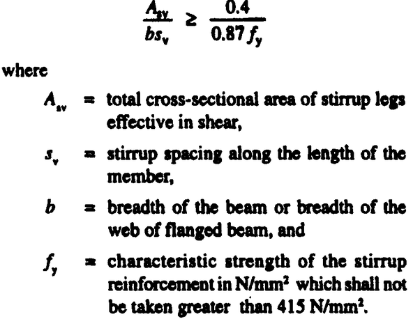 What is the minimum reinforcement for a beam? - Quora