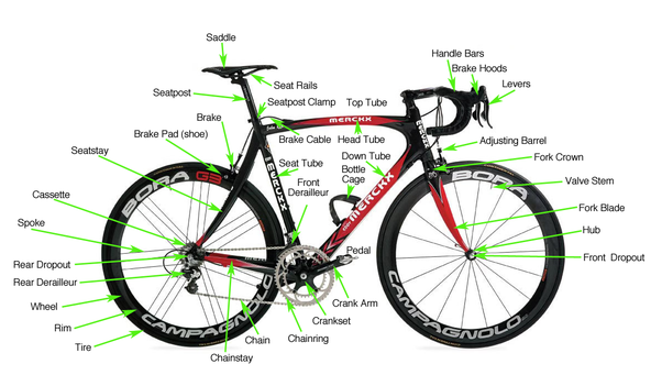 What are all the parts of a bike? - Quora