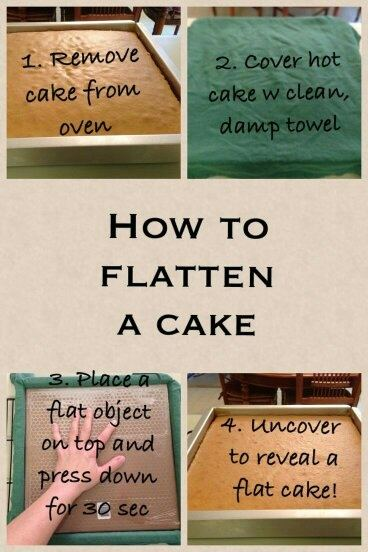 how to use dental floss to cut cake