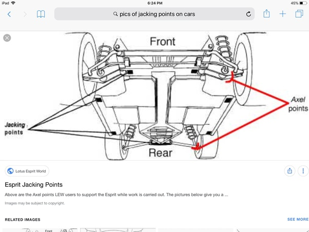 Can jack stands damage suspension compared to using car ramps? - Quora