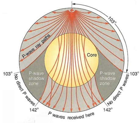 What is a shadow zone during an earthquake? - Quora