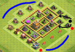 Coc options to best