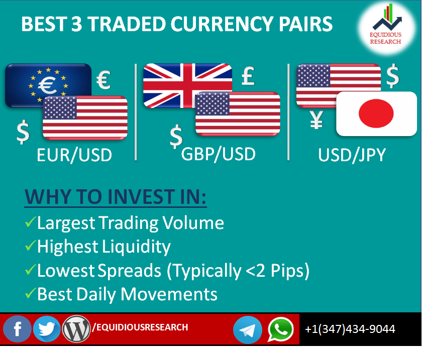 The Values Of These Major Currencies Keep Fluctuating According To Each Other As Trade Volumes Between Two Countries Change Every Minute