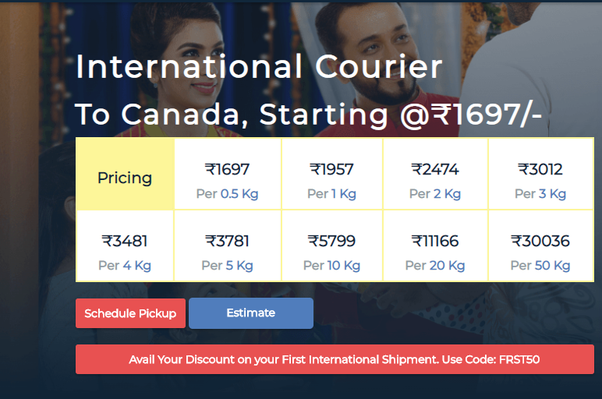 What are the international shipping charges from India to