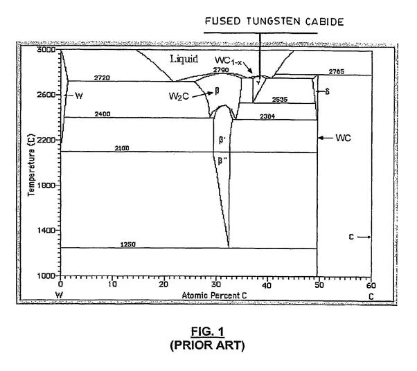 Tungsten Carbide Cobalt Phase Diagram Diy Wiring Diagrams