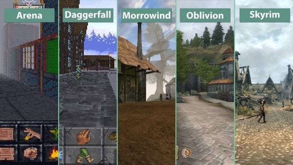 Would fans of Skyrim and Oblivion recommend the upgraded version of