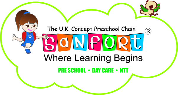 What Are The Best School Franchisees Available In India Of An