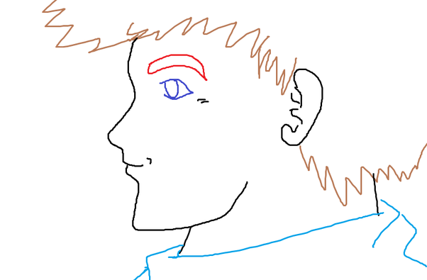 how to draw a face in side profile quora