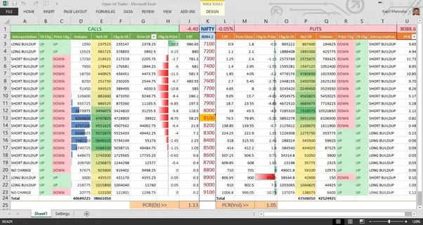 How To Download BSE And NSE Stock Prices In Excel In Real