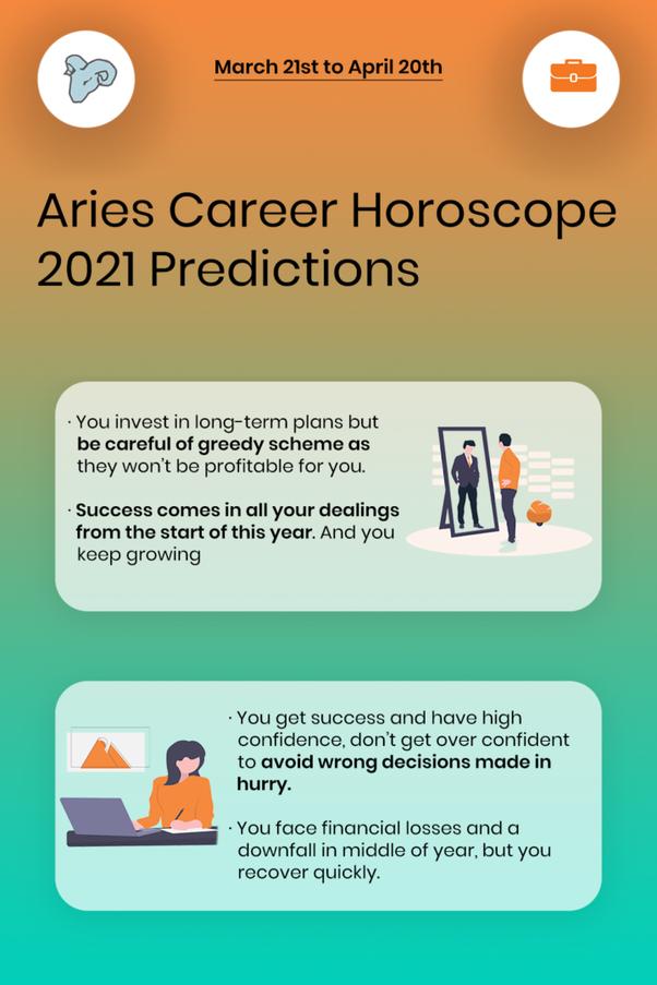 Aries Ascendant Vedic Astrology 2021
