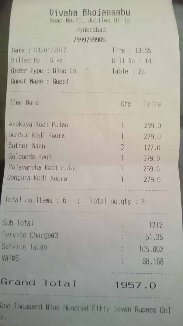 Till Last Month You Had No Option But To Bear Such Unreasonable Charges If Enjoy Or Don T The Food At A Particular Cafe Restaurant