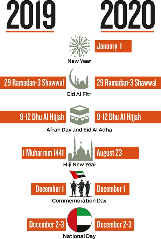 What is the list of public holidays for 2019 in the UAE? - Quora