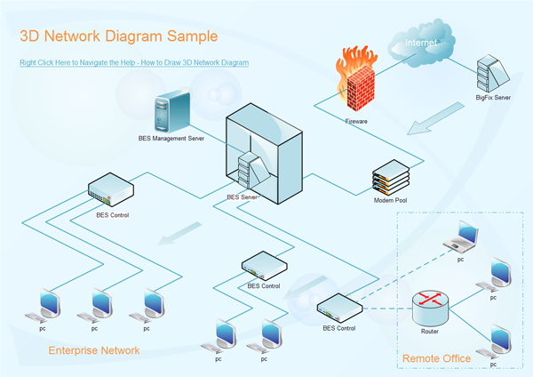 What are some of the best network diagram softwares quora 3d network diagram ccuart Images