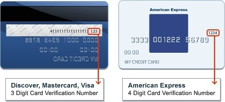 Where Your Credit Card Security Code Is Located