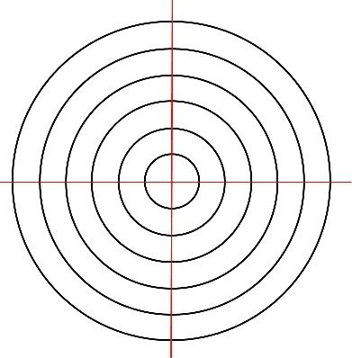 Do concentric unit circles have the same equation quora concentric circles are circles with a common center the region between two concentric circles of different radii is called an annulus ccuart Images