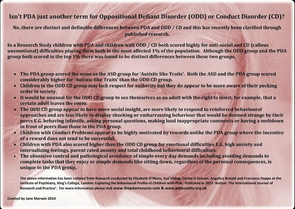 the prevalence and effects of the opposition defiant disorder odd and conduct disorder Children & adolescents with conduct disorder prevalence of conduct disorder oppositional defiant disorder and conduct disorder are not co-occurring conditions.