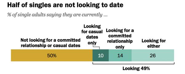 Males males snapchat seeking Indiana Personals
