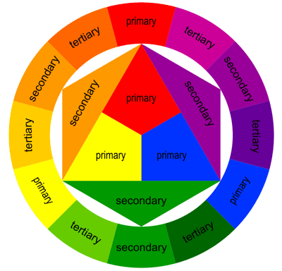 Image result for primary and secondary colors