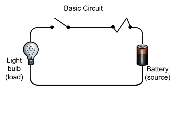 what is the meaning of short and open circuit