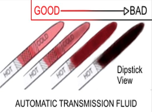 How To Check Automatic Transmission Fluid >> How Often Should I Change My Transmission Fluid Quora