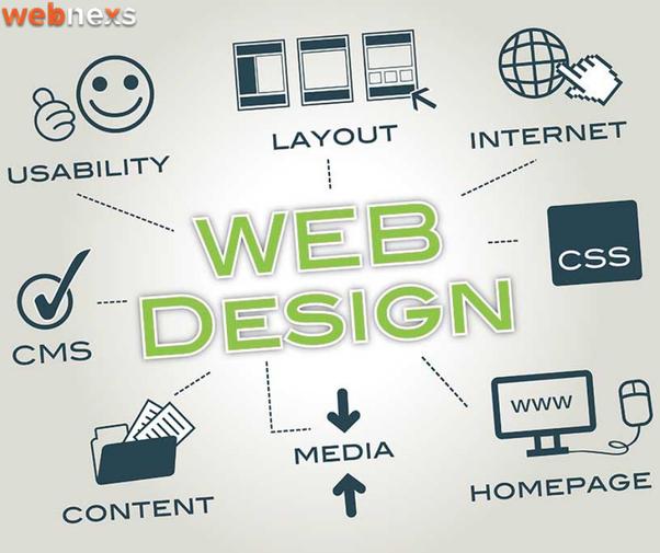 What is the best website designing company in Noida? - Quora
