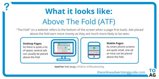 ภาพประกอบการวางหน่วยโฆษณา Google Adsense ที่ดี